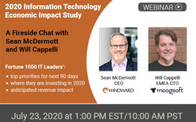Webinar: 2020 Information Technology Economic Impact of COVID-19 Study